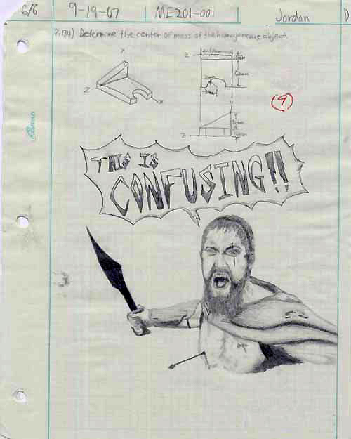 drawing leonidas Top 10 Most Funny Exam Answers