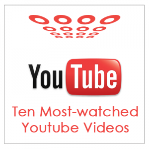 youtube most watched 300x300 Top 10 Most Watched Youtube Music Videos