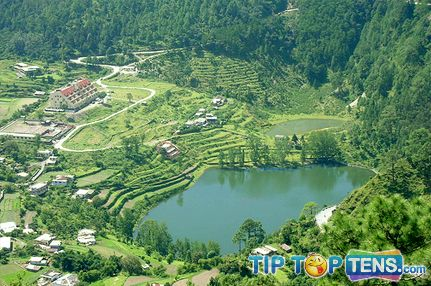 nainital Top 10 Places To Visit in INDIA