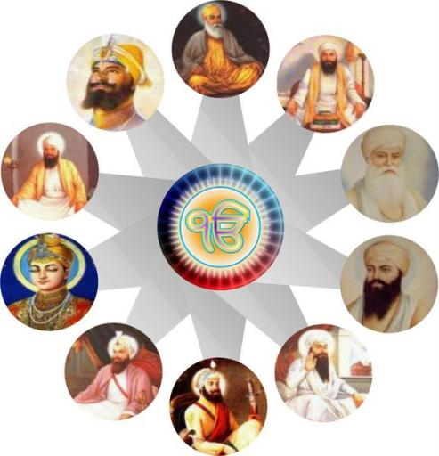 sikhism 10 Most Organized Religions In The World