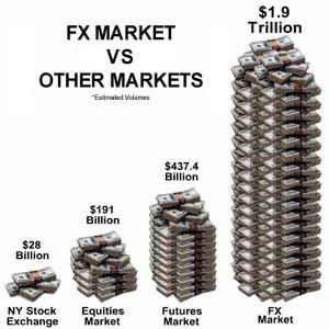 Www.forex-bizness.ru