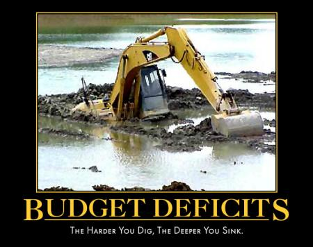 Budget Deficit Top 10 Biggest Political Problems in the World
