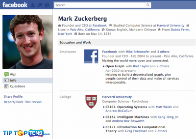 mark zuckerberg 10 First People To Join The Facebook
