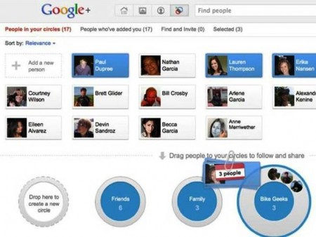 011 e1310497017864 10 Reasons Why Google+ is Better than Facebook