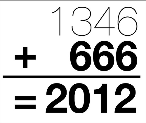 The Symbol and Age of 2012 Top 10 Mysteries Behind 2012 End of The World