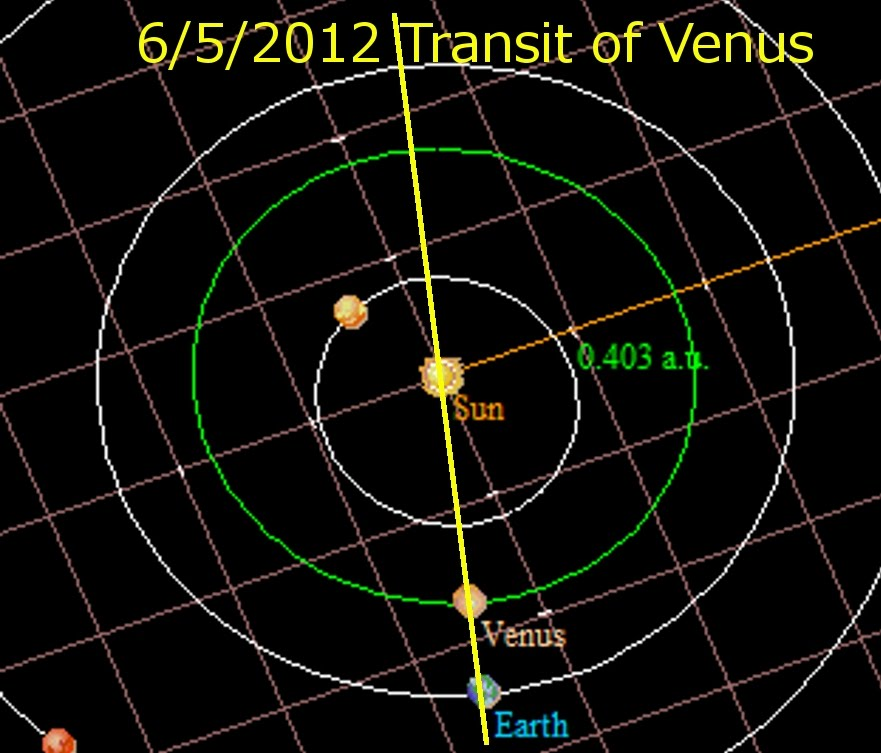 Venus Transition Top 10 Mysteries Behind 2012 End of The World