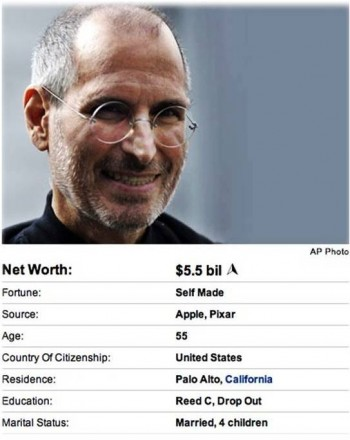 10. 136th Richest Person in the World e1317893476208 10 Things You Might Not Know About Steve Jobs   [FACTS]