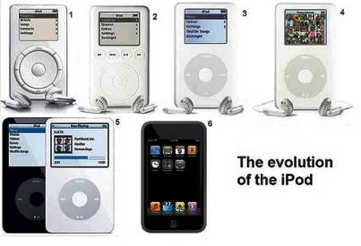 4. iPod Top 10 Creations and Innovations by Steve Jobs