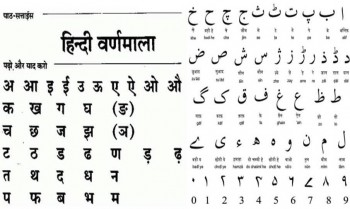4. Hindi Urdu e1320344639154  Top 10 Most Spoken Languages in the World