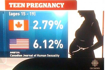 9. Canada e1325741452955 Top 10 Countries With Highest Rate of Teenage Pregnancies in 2012
