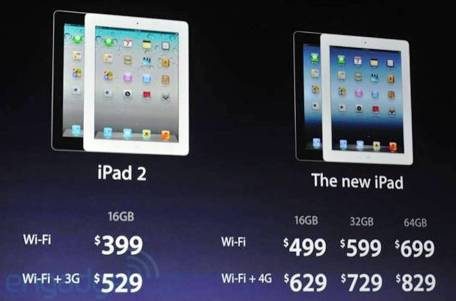 10. Price 10 Differences Between iPad 2 and The New iPad 3