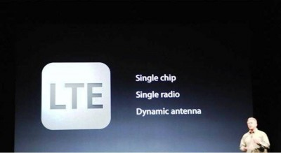 2. Ultrafast Wireless Standards e1347944311132 Top 10 Features of iPhone 5