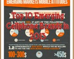 Top 10 Emerging Cellphone Brands in 2013